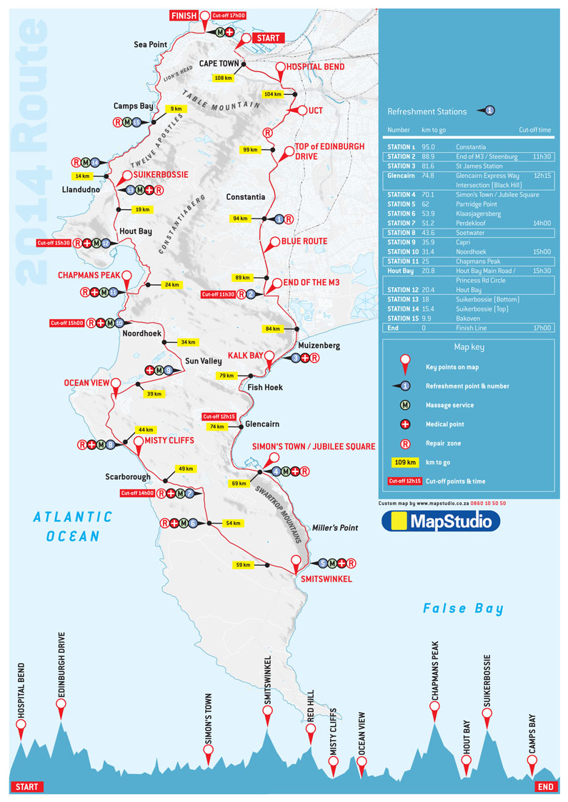 Argus 2014 Route Map